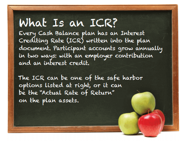 We Have Provided An Overview Below To Help You Understand Icr Options And Different Approaches To Investing Planets